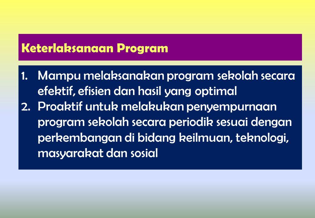 1.Mampu melaksanakan program sekolah secara efektif, efisien dan hasil yang optimal 2.Proaktif untuk melakukan penyempurnaan program sekolah secara periodik sesuai dengan perkembangan di bidang keilmuan, teknologi, masyarakat dan sosial Keterlaksanaan Program
