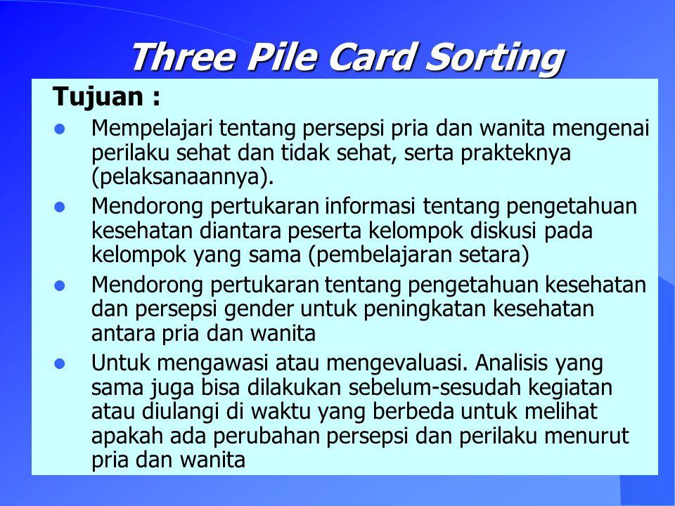 Three Pile Card Sorting Tujuan : Mempelajari tentang persepsi pria dan wanita mengenai perilaku sehat dan tidak sehat, serta prakteknya (pelaksanaanny