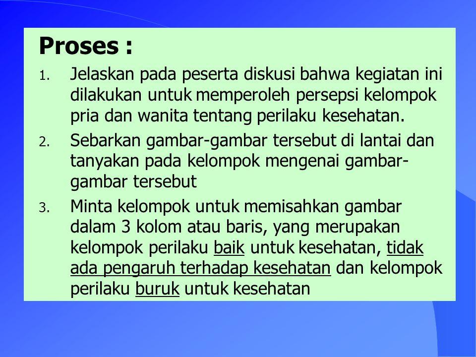 Proses : 1.