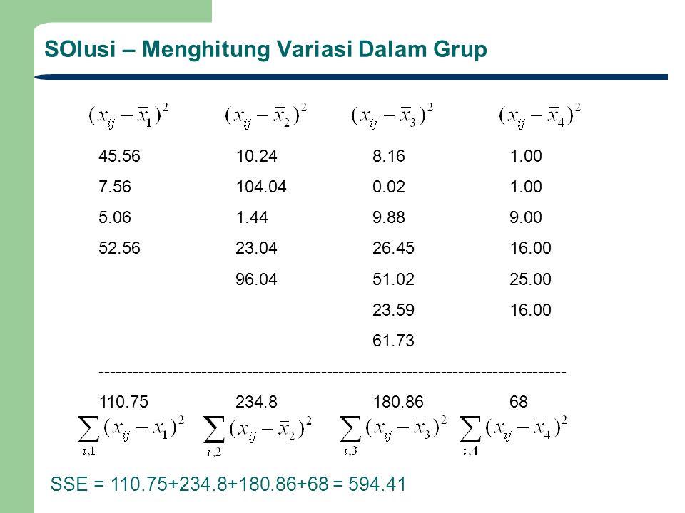 SOlusi – Menghitung Variasi Total SStotal = 1485.09 337.220.4031.7758.31 206.3158.316.9531.77 87.681.860.1313.22 19.0454.225.59113.13 152.8619.042.68 58.31113.13 113.13 ---------------------------------------------------------------------------------------------- 650.26267.66234.93332.25