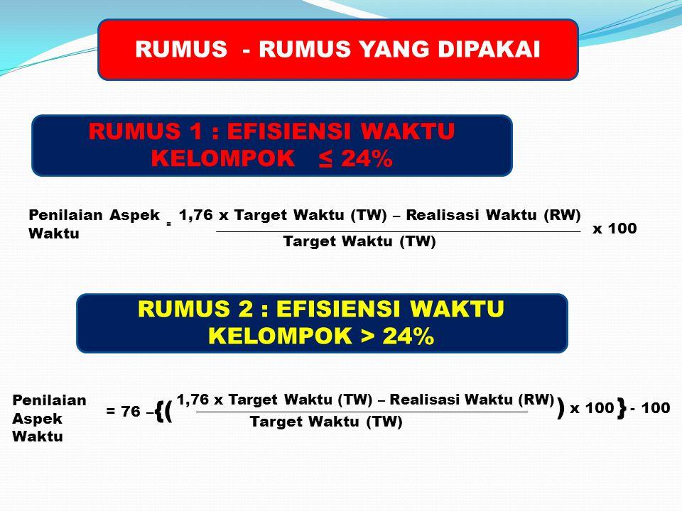 RUMUS 1 : EFISIENSI WAKTU KELOMPOK ≤ 24% Penilaian Aspek Waktu = 1,76 x Target Waktu (TW) – Realisasi Waktu (RW) Target Waktu (TW) x 100 RUMUS 2 : EFISIENSI WAKTU KELOMPOK > 24% Penilaian Aspek Waktu = 76 – 1,76 x Target Waktu (TW) – Realisasi Waktu (RW) Target Waktu (TW) x 100 - 100 {( ) } RUMUS - RUMUS YANG DIPAKAI