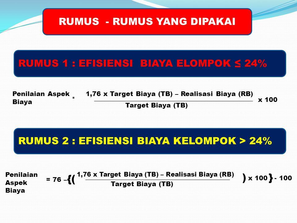 RUMUS 1 : EFISIENSI BIAYA ELOMPOK ≤ 24% Penilaian Aspek Biaya = 1,76 x Target Biaya (TB) – Realisasi Biaya (RB) Target Biaya (TB) x 100 RUMUS 2 : EFISIENSI BIAYA KELOMPOK > 24% Penilaian Aspek Biaya = 76 – 1,76 x Target Biaya (TB) – Realisasi Biaya (RB) Target Biaya (TB) x 100 - 100 {( ) } RUMUS - RUMUS YANG DIPAKAI