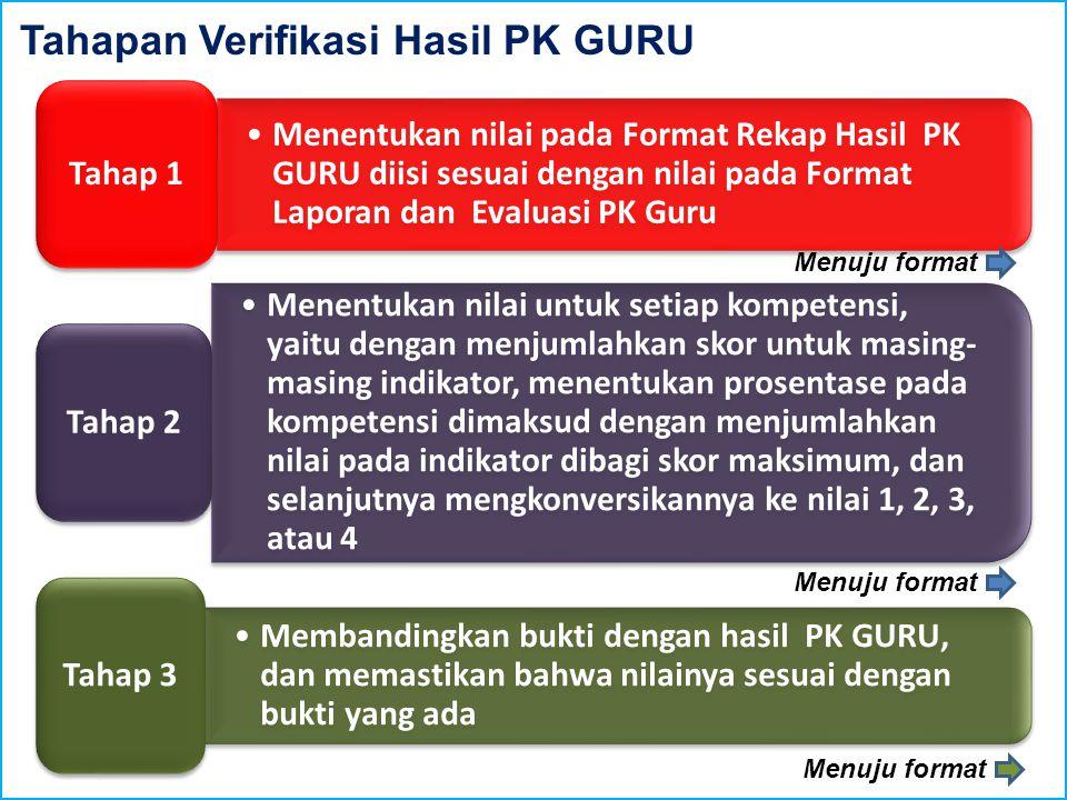 Menentukan nilai pada Format Rekap Hasil PK GURU diisi sesuai dengan nilai pada Format Laporan dan Evaluasi PK Guru Tahap 1 Menentukan nilai untuk set