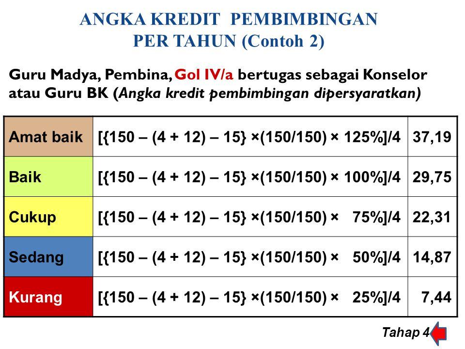 ANGKA KREDIT PEMBIMBINGAN PER TAHUN (Contoh 2) Amat baik[{150 – (4 + 12) – 15} ×(150/150) × 125%]/437,19 Baik[{150 – (4 + 12) – 15} ×(150/150) × 100%]