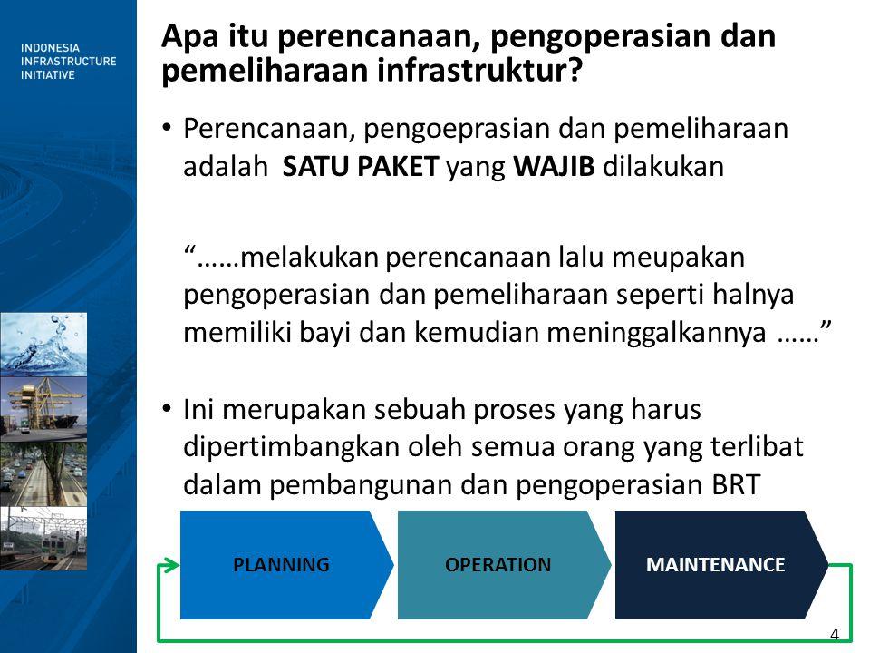 4 Apa itu perencanaan, pengoperasian dan pemeliharaan infrastruktur? Perencanaan, pengoeprasian dan pemeliharaan adalah SATU PAKET yang WAJIB dilakuka