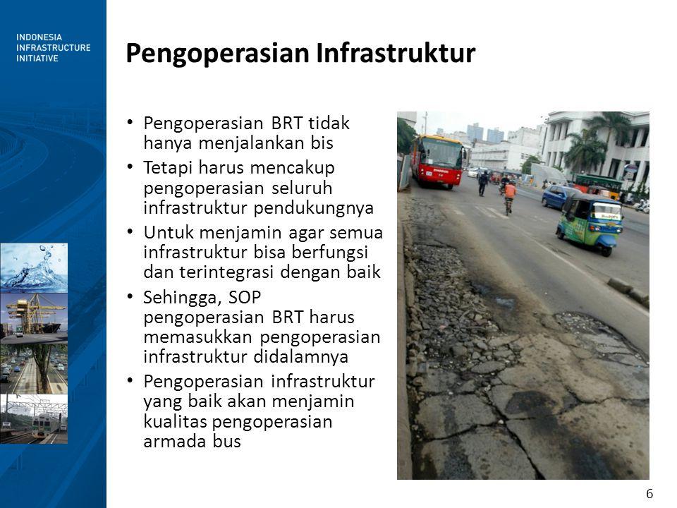 6 Pengoperasian Infrastruktur Pengoperasian BRT tidak hanya menjalankan bis Tetapi harus mencakup pengoperasian seluruh infrastruktur pendukungnya Unt
