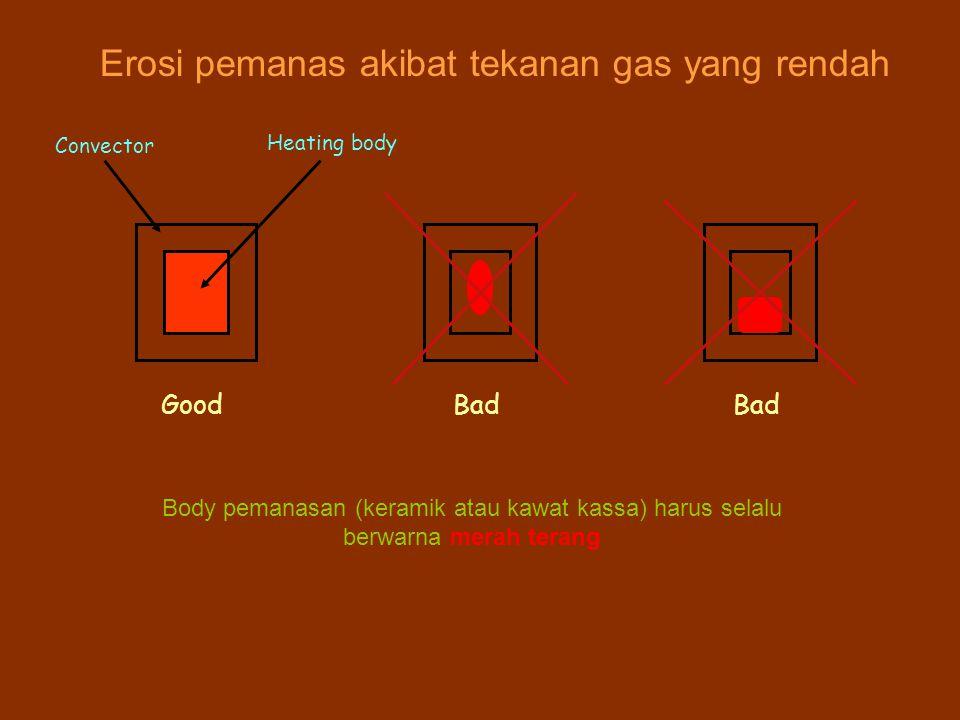 Erosi pemanas akibat tekanan gas yang rendah GoodBad Body pemanasan (keramik atau kawat kassa) harus selalu berwarna merah terang Heating body Convect