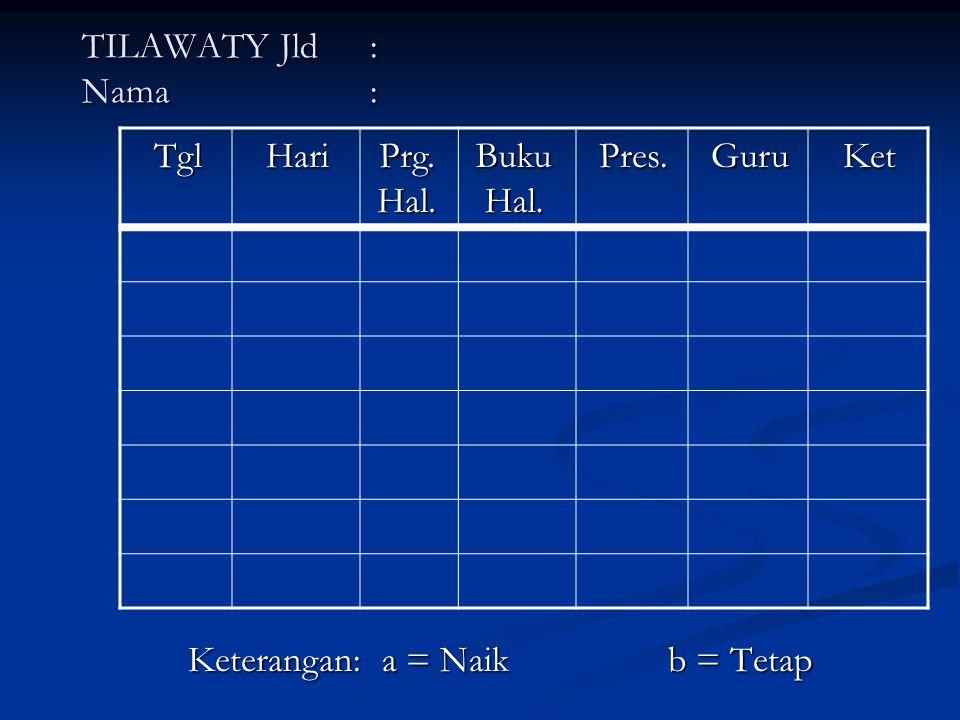 TILAWATY Jld: Nama: Keterangan: a = Naik b = Tetap TglHari Prg. Hal. Buku Hal. Pres.GuruKet