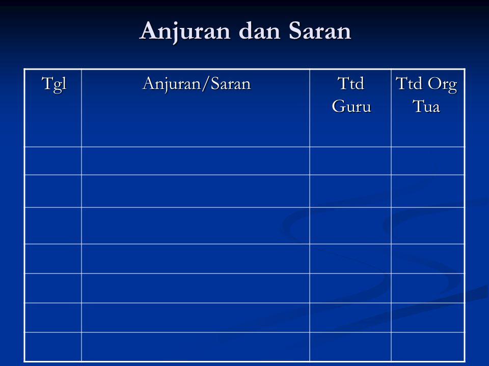 Anjuran dan Saran TglAnjuran/Saran Ttd Guru Ttd Org Tua