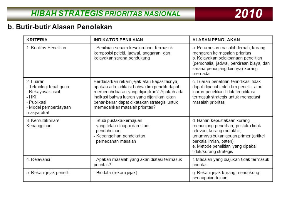 HIBAH STRATEGIS PRIORITAS NASIONAL 2010 HIBAH STRATEGIS PRIORITAS NASIONAL 2010 b.