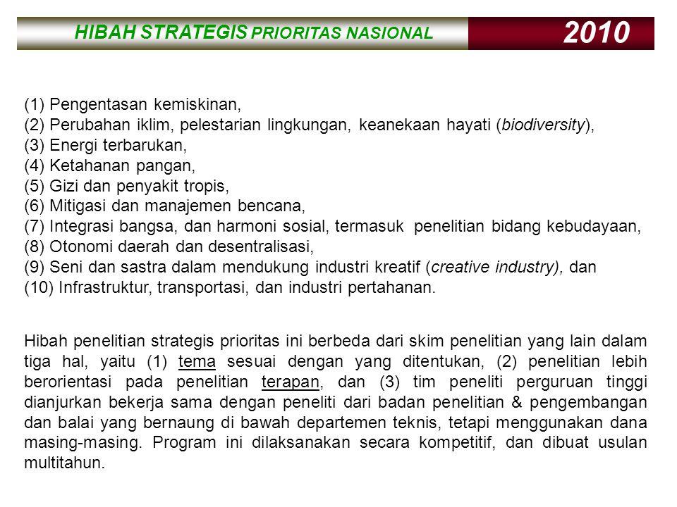 HIBAH STRATEGIS PRIORITAS NASIONAL 2010 HIBAH STRATEGIS PRIORITAS NASIONAL 2010 Penelitian Strategis Prioritas dapat dilakukan dengan lama penelitian 2-3 tahun per judul dan dana maksimum setiap tahun sebesar Rp 100.000.000,00.