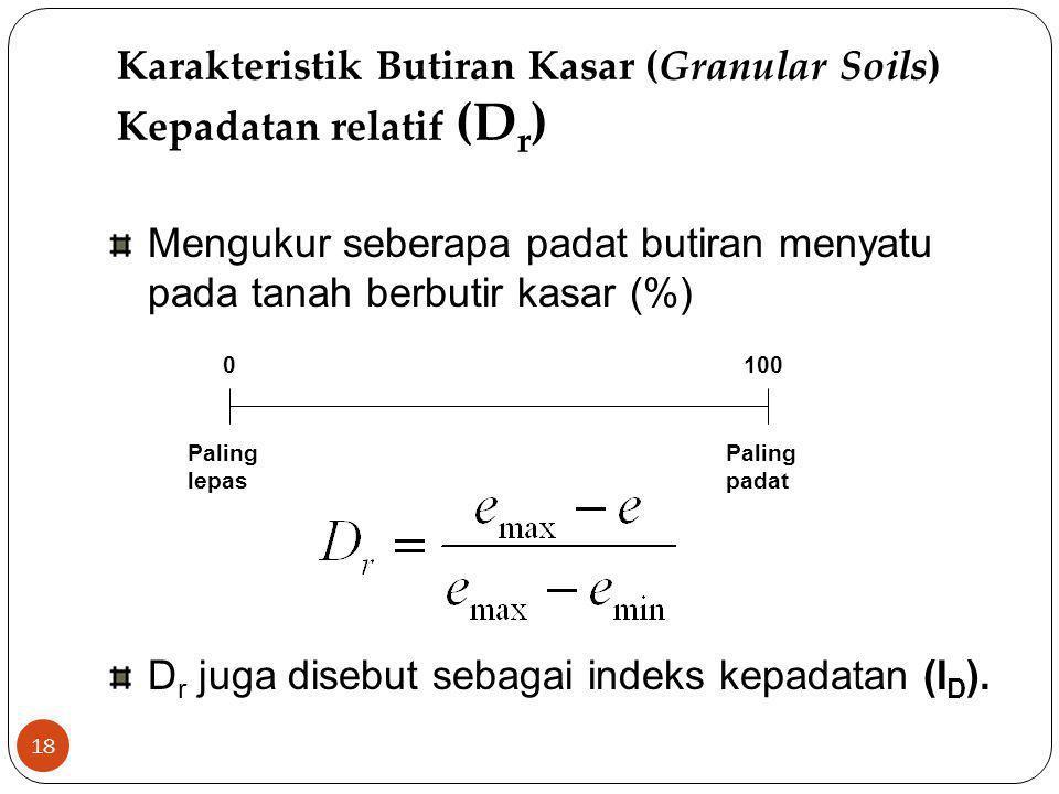 Karakteristik Butiran Kasar (Granular Soils) Kepadatan relatif (D r ) 18 Mengukur seberapa padat butiran menyatu pada tanah berbutir kasar (%) 0100 Pa