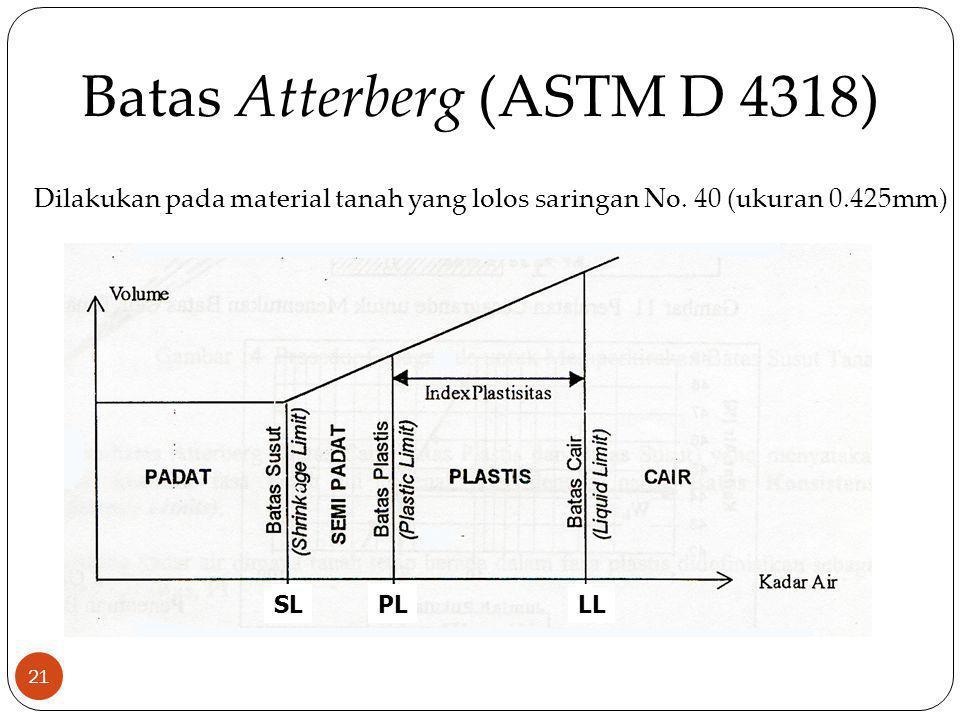 21 Batas Atterberg (ASTM D 4318) Dilakukan pada material tanah yang lolos saringan No. 40 (ukuran 0.425mm) SLPLLL