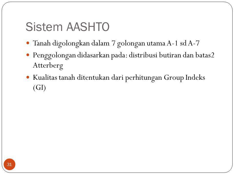 Sistem AASHTO Tanah digolongkan dalam 7 golongan utama A-1 sd A-7 Penggolongan didasarkan pada: distribusi butiran dan batas2 Atterberg Kualitas tanah
