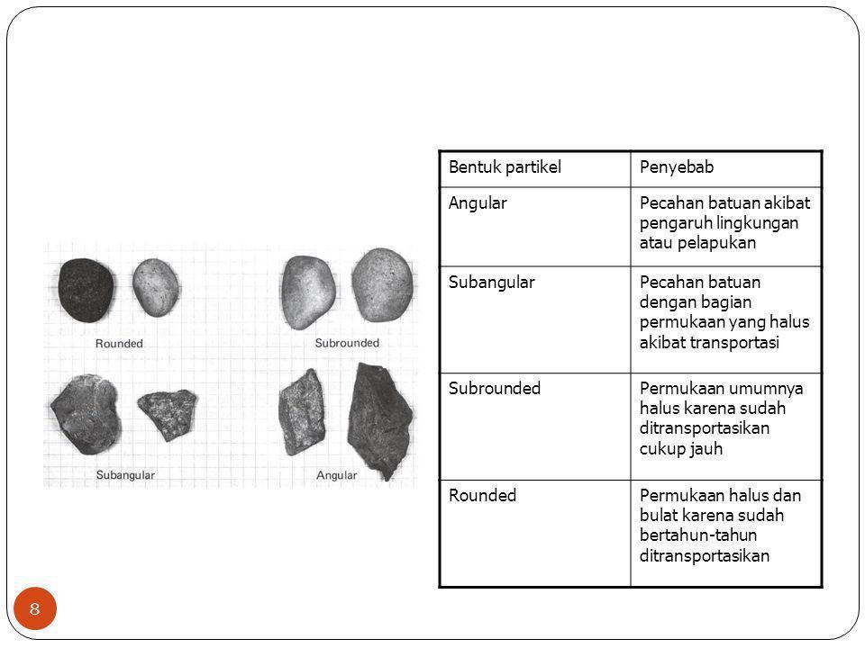 8 Bentuk partikelPenyebab AngularPecahan batuan akibat pengaruh lingkungan atau pelapukan SubangularPecahan batuan dengan bagian permukaan yang halus