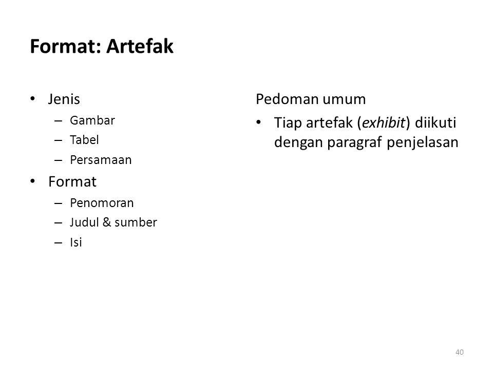 Format: Artefak Jenis – Gambar – Tabel – Persamaan Format – Penomoran – Judul & sumber – Isi Pedoman umum Tiap artefak (exhibit) diikuti dengan paragr