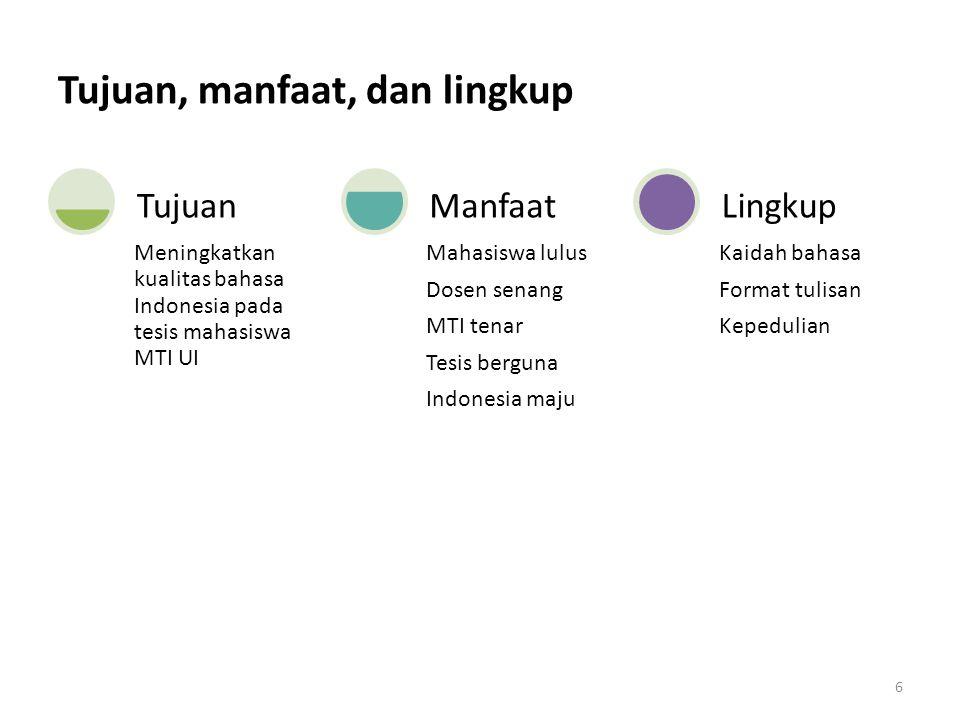 Tujuan, manfaat, dan lingkup Meningkatkan kualitas bahasa Indonesia pada tesis mahasiswa MTI UI Tujuan Mahasiswa lulus Dosen senang MTI tenar Tesis be