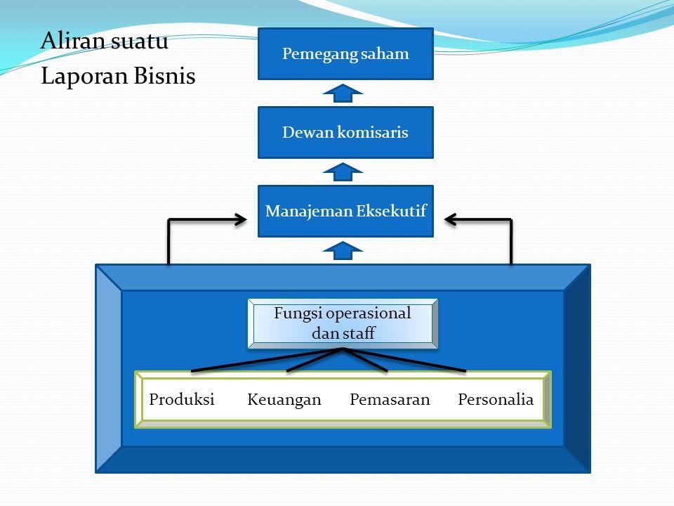 Aliran suatu Laporan Bisnis Pemegang saham Dewan komisaris Manajeman Eksekutif Fungsi operasional dan staff Produksi Keuangan Pemasaran Personalia