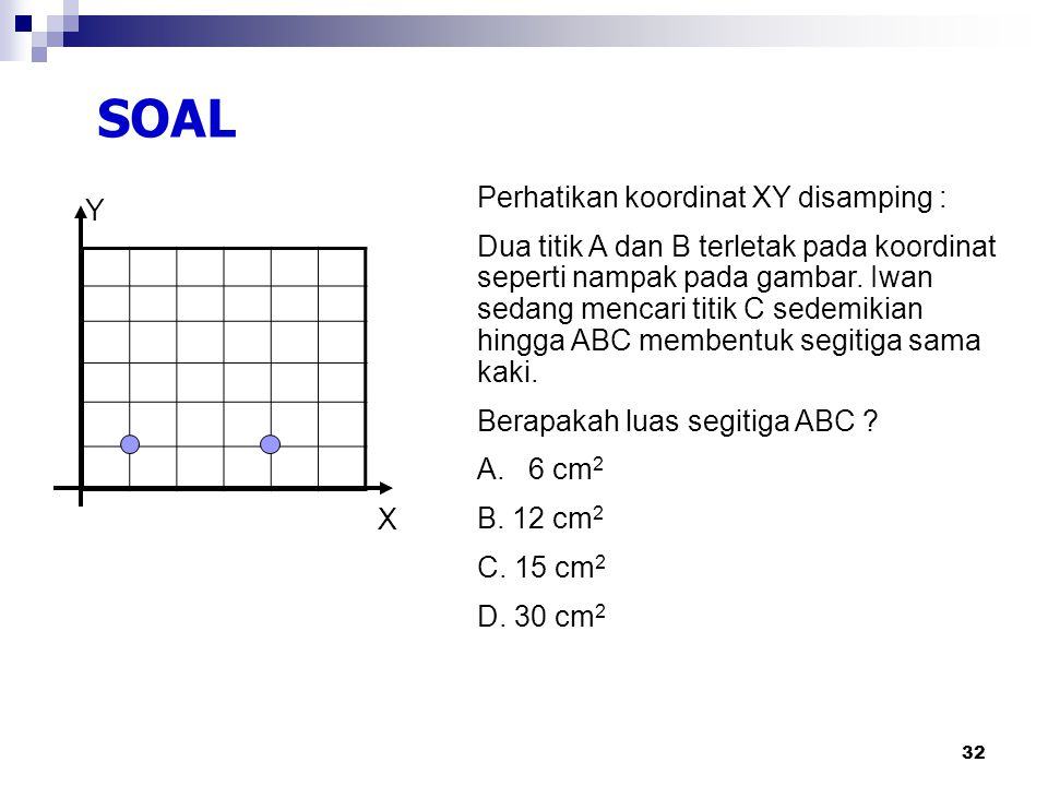 31 CONTOH INDIKATOR SOAL Indikator Soal : Siswa dapat menentukan letak sebuah titik pada koordinat Kartesius (XY).
