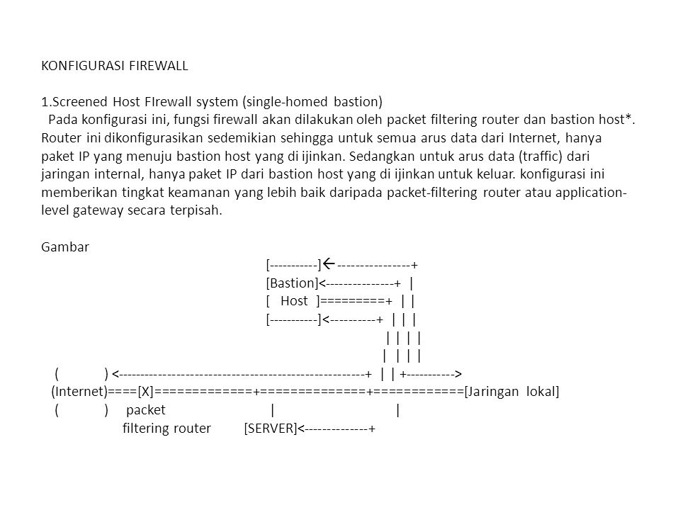 KONFIGURASI FIREWALL 1.Screened Host FIrewall system (single-homed bastion) Pada konfigurasi ini, fungsi firewall akan dilakukan oleh packet filtering router dan bastion host*.
