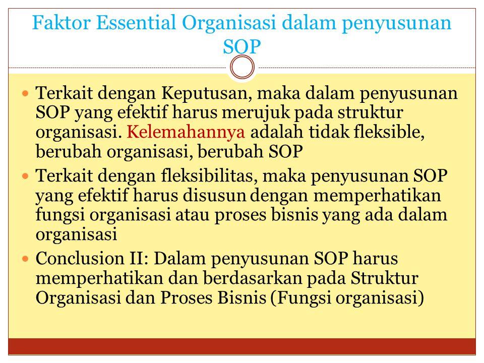 Faktor Essential Organisasi dalam penyusunan SOP Terkait dengan Keputusan, maka dalam penyusunan SOP yang efektif harus merujuk pada struktur organisa