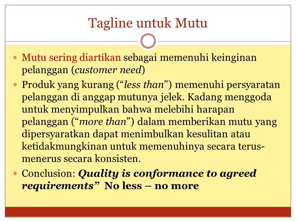"""Tagline untuk Mutu Mutu sering diartikan sebagai memenuhi keinginan pelanggan (customer need) Produk yang kurang (""""less than"""") memenuhi persyaratan pe"""