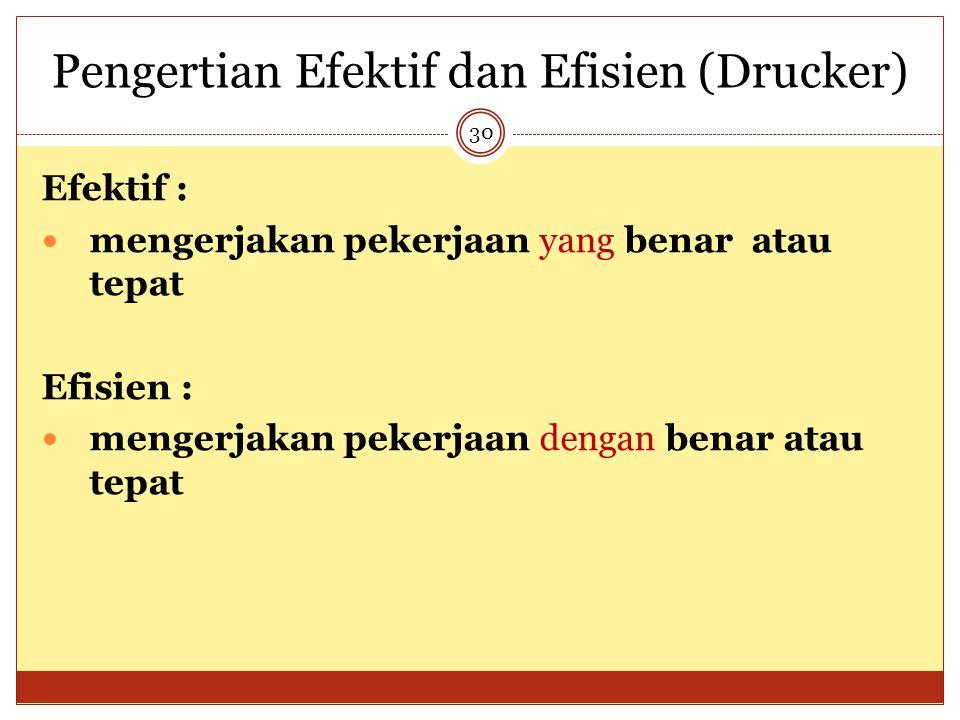 Pengertian Efektif dan Efisien (Drucker) 30 Efektif : mengerjakan pekerjaan yang benar atau tepat Efisien : mengerjakan pekerjaan dengan benar atau te