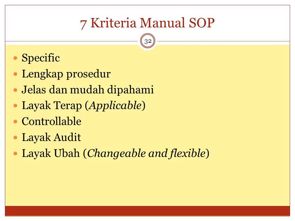 7 Kriteria Manual SOP 32 Specific Lengkap prosedur Jelas dan mudah dipahami Layak Terap (Applicable) Controllable Layak Audit Layak Ubah (Changeable a