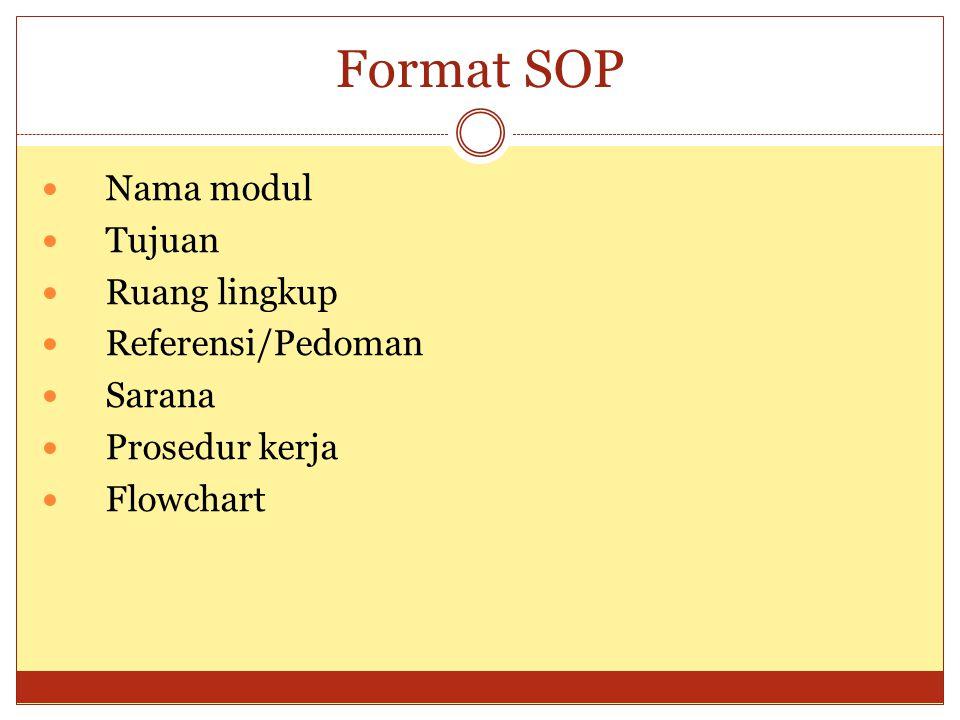 Format SOP Nama modul Tujuan Ruang lingkup Referensi/Pedoman Sarana Prosedur kerja Flowchart