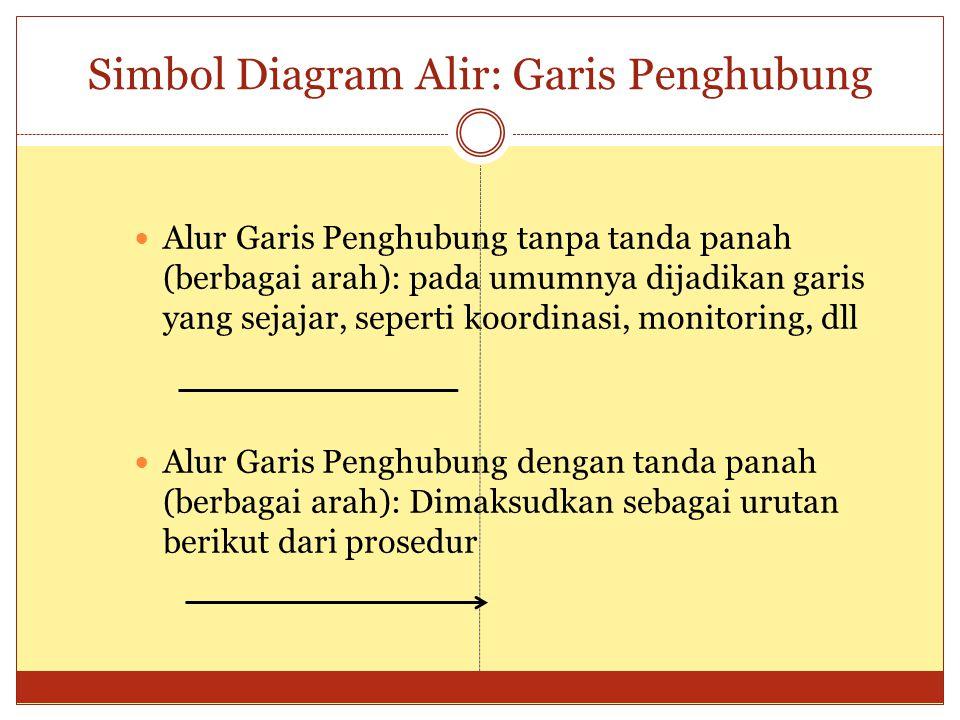 Simbol Diagram Alir: Garis Penghubung Alur Garis Penghubung tanpa tanda panah (berbagai arah): pada umumnya dijadikan garis yang sejajar, seperti koor