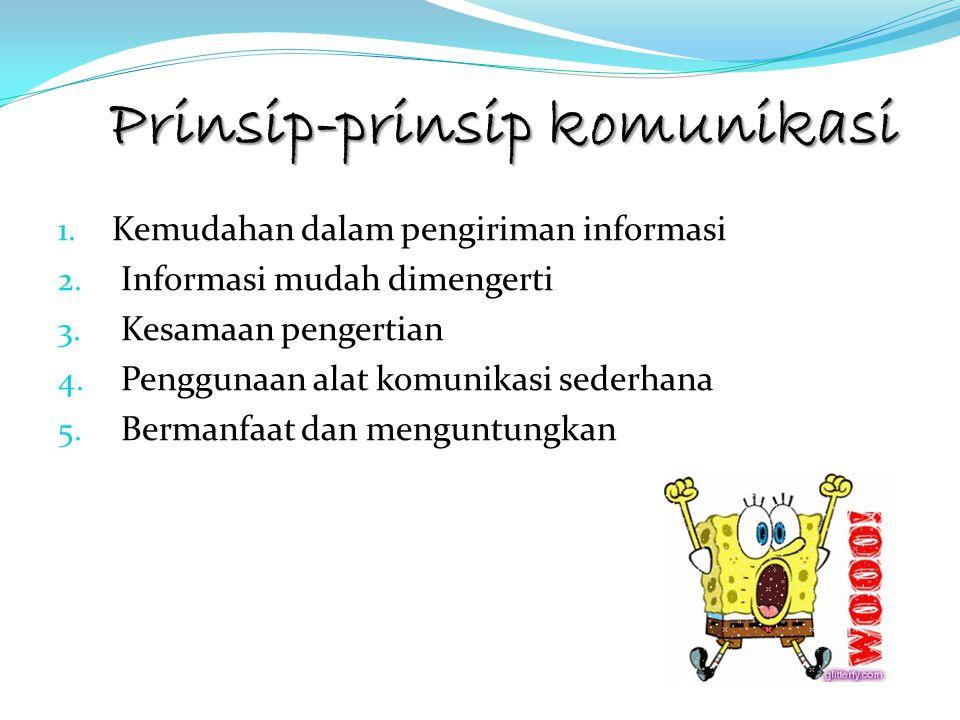 Prinsip-prinsip komunikasi 1. Kemudahan dalam pengiriman informasi 2. Informasi mudah dimengerti 3. Kesamaan pengertian 4. Penggunaan alat komunikasi