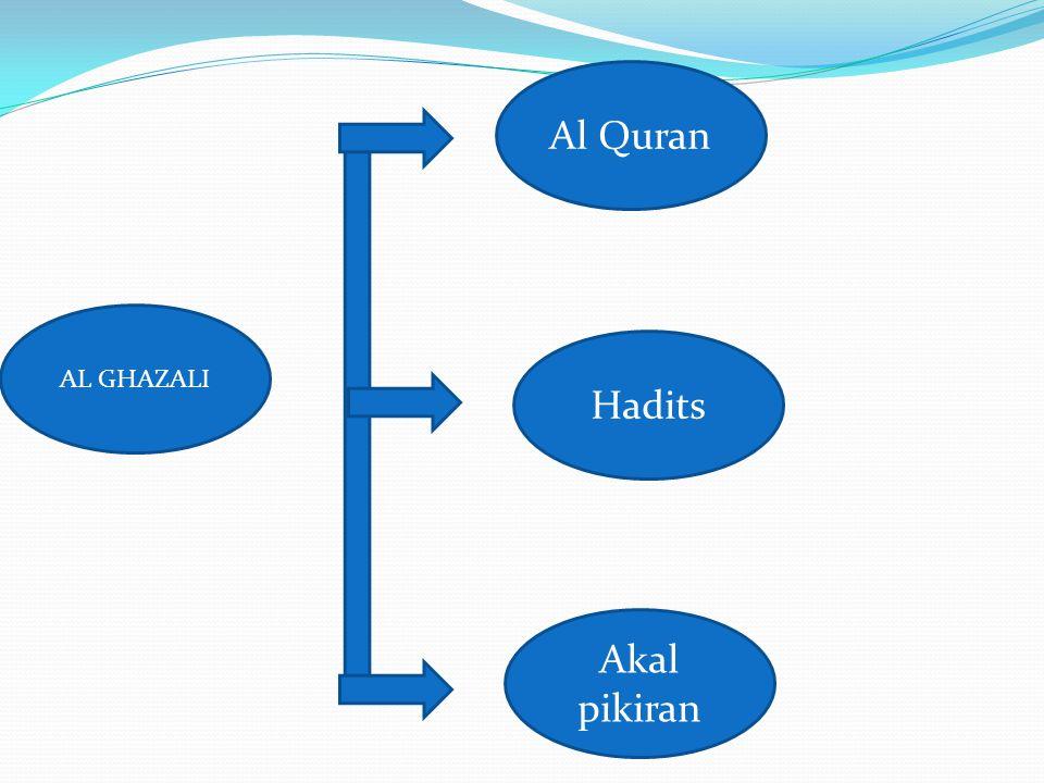 AL GHAZALI Al Quran Hadits Akal pikiran