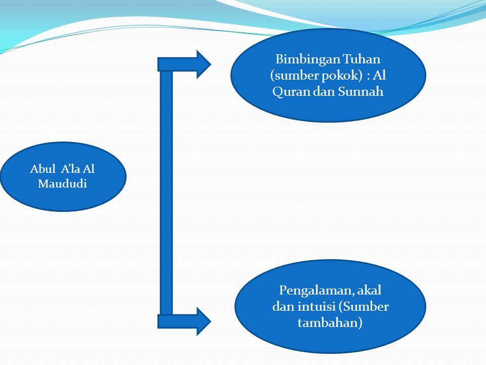 Abul A'la Al Maududi Bimbingan Tuhan (sumber pokok) : Al Quran dan Sunnah Pengalaman, akal dan intuisi (Sumber tambahan)