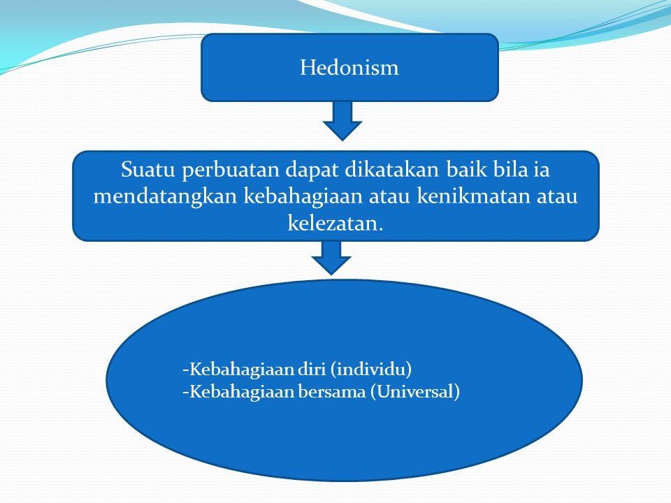Hedonism Suatu perbuatan dapat dikatakan baik bila ia mendatangkan kebahagiaan atau kenikmatan atau kelezatan. -Kebahagiaan diri (individu) -Kebahagia