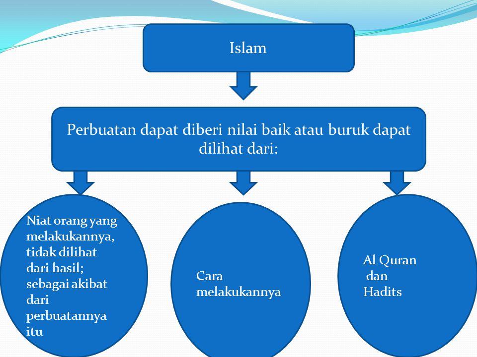 Islam Perbuatan dapat diberi nilai baik atau buruk dapat dilihat dari: Niat orang yang melakukannya, tidak dilihat dari hasil; sebagai akibat dari per