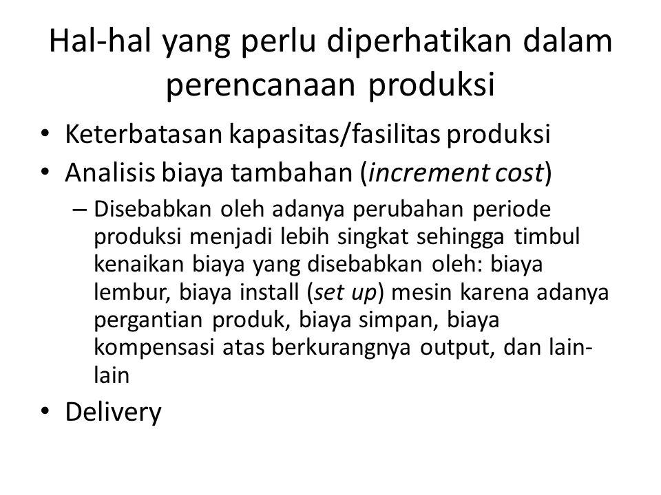 Alur Production planning
