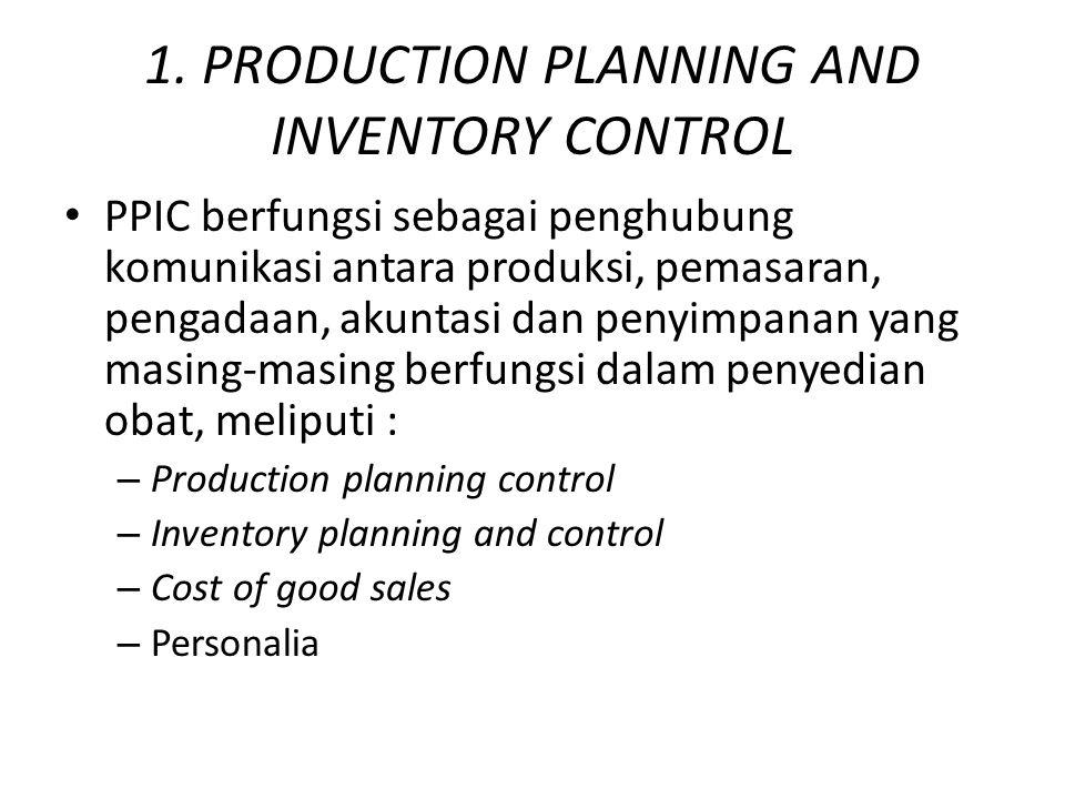 Tugas dan tanggung jawab PPIC Merencanakan dan memonitor jalannya produksi Merencanakan dan mengendalikan pembelian bahan baku, bahan kemas dan stok obat jadi Sebagai sumber data informasi yang berkaitan dengan pelaksanaan produksi.