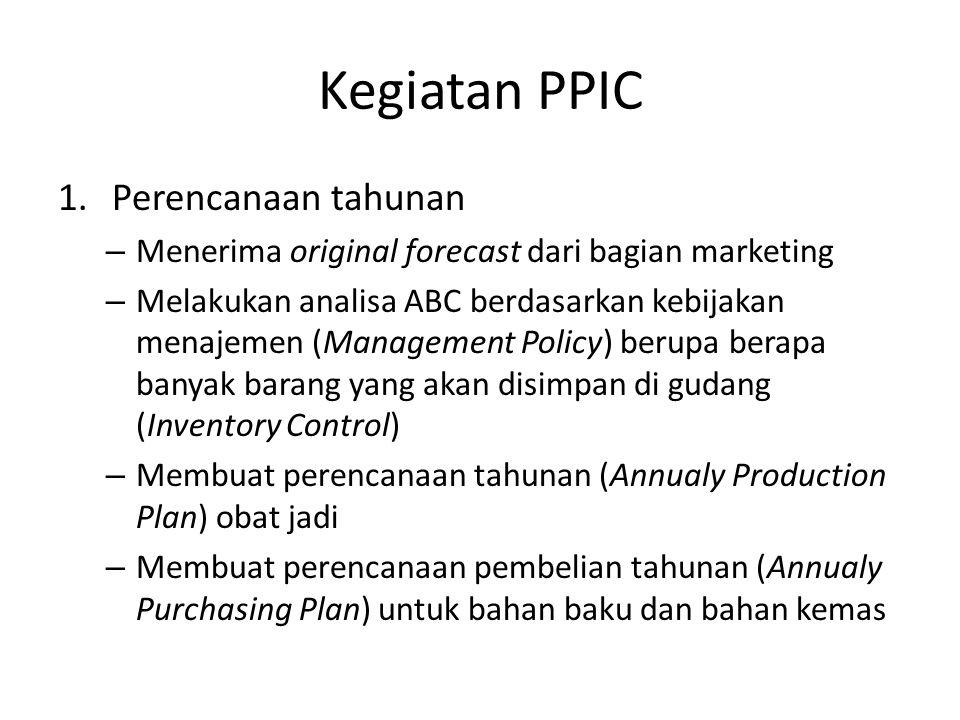 Kegiatan PPIC 2.Perencanaan bulanan – Menerima rooling forecast dari bagian marketing – Menerima laporan sales dan stock dari distributor – Membuat perencanaan produksi bulanan untuk 3 bulan mendatang (M 1, M 2, M 3 ) dan membagi ke semua bagian pada akhir bulan untuk rencana produksi M 1, M 2 dan M 3 3.Eksekusi perencanaan tersebut diatas (PPC dan IPC)