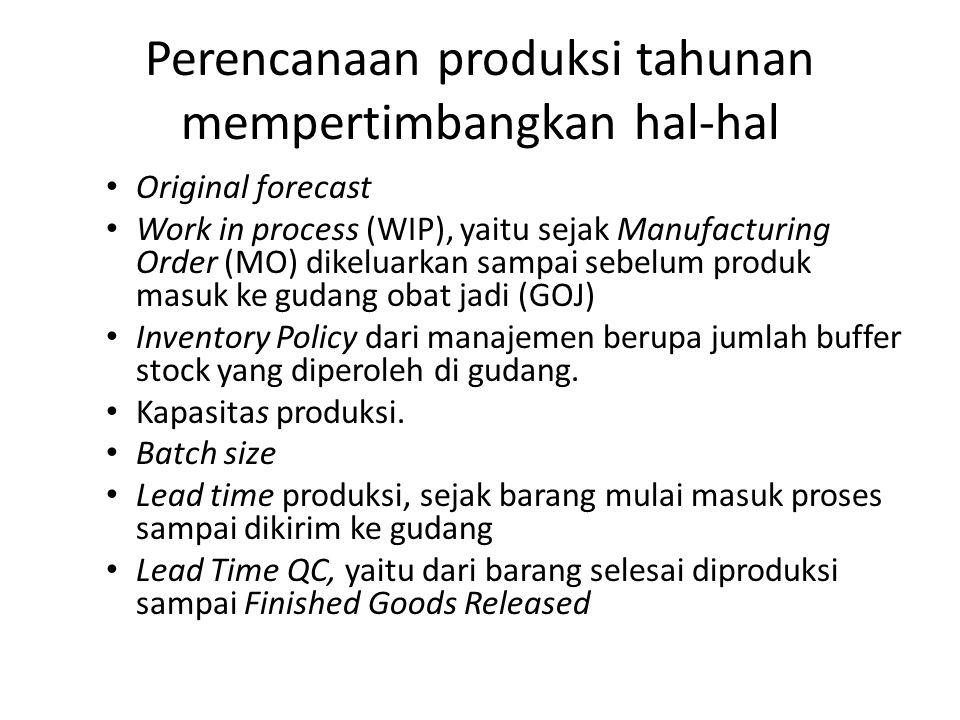 PPIC dibagi menjadi dua bagian Production Planning Control (PPC) – Tugas PPC yaitu merencanakan dan mengendalikan jalannya proses produksi selama periode tertentu.