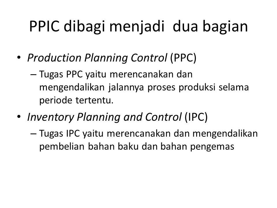 Tahapan kerja dalam PPC Menganalisa dan menetapkan pareto produk jadi dengan menggunakan analisa ABC (seperti analisa ABC dalam IPC).