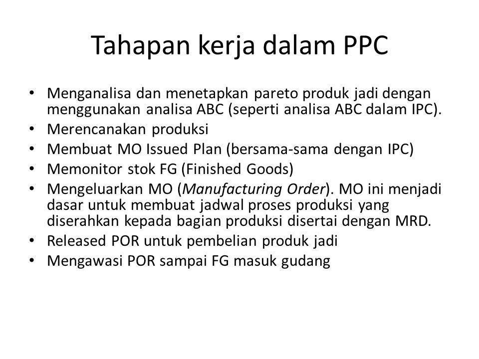 Sasaran pokok PPC Ketepatan waktu dalam memenuhi janji (permintaan) pelanggan Kecepatan waktu penyelesaian pesanan (permintaan) pelanggan Berkurangnya biaya produksi New product launching dan divestment (write off) produk-produk lama berjalan lancar teratur