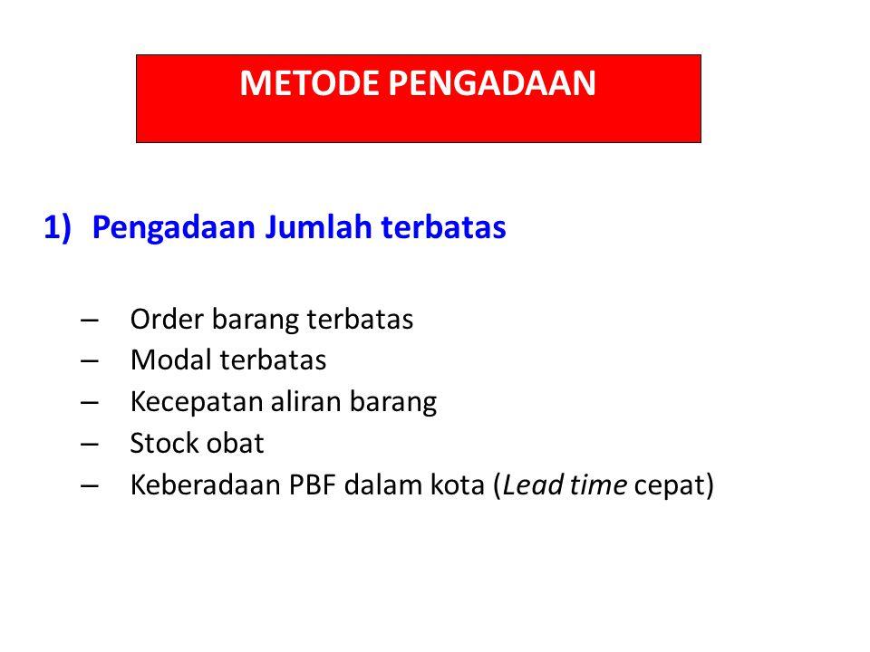 1)Pengadaan Jumlah terbatas – Order barang terbatas – Modal terbatas – Kecepatan aliran barang – Stock obat – Keberadaan PBF dalam kota (Lead time cep