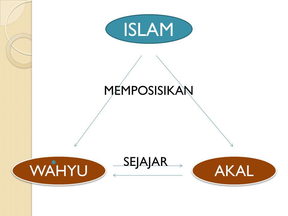 ISLAM WAHYU AKAL MEMPOSISIKAN SEJAJAR
