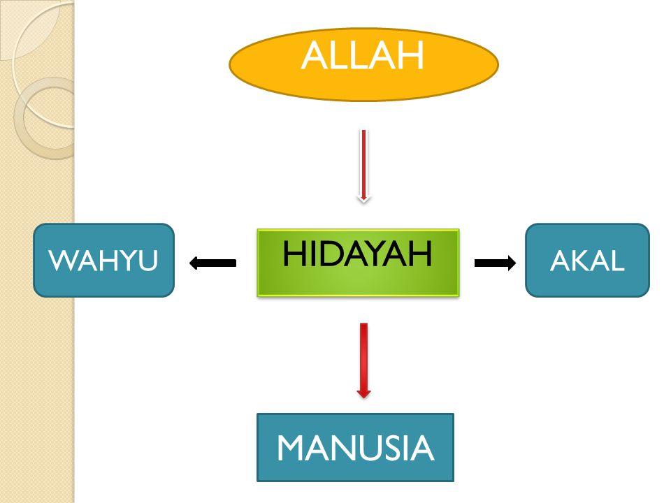 ALLAH HIDAYAH MANUSIA AKALWAHYU