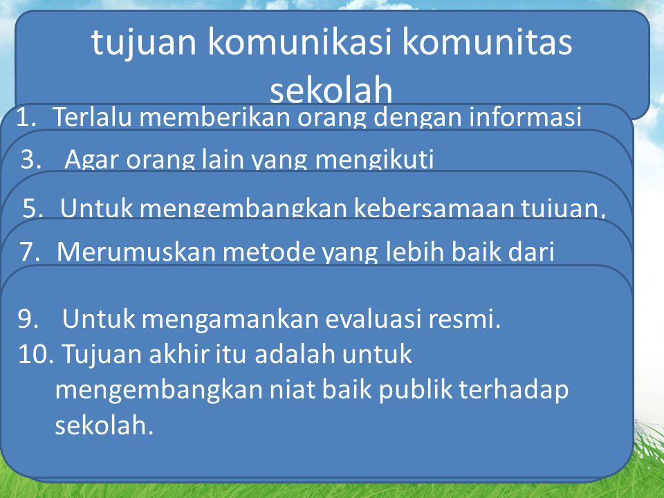 tujuan komunikasi komunitas sekolah 1.Terlalu memberikan orang dengan informasi tentang sekolah mereka. 2.Wajar dari yang pertama. itu adalah untuk me