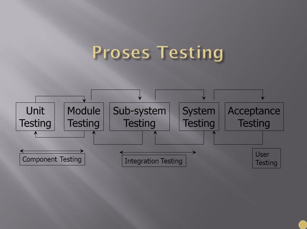  Proses testing  Deskripsi fase-fase utama dalam pengujian  Pelacakan Kebutuhan  Semua kebutuhan user diuji secara individu  Item yg diuji  Menspesifikasi komponen sistem yang diuji  Jadual Testing  Prosedur Pencatatan Hasil dan Prosedur  Kebutuhan akan Hardware dan Software  Kendala-kendala  Mis: kekuranga staff, alat, waktu dll.