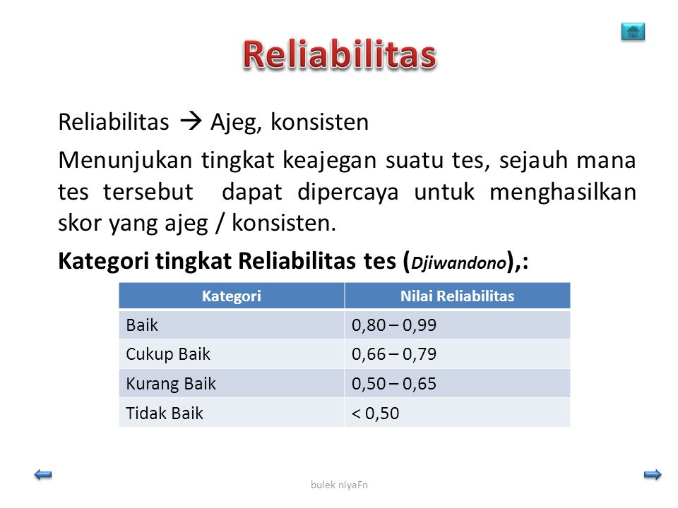 Reliabilitas  Ajeg, konsisten Menunjukan tingkat keajegan suatu tes, sejauh mana tes tersebut dapat dipercaya untuk menghasilkan skor yang ajeg / kon