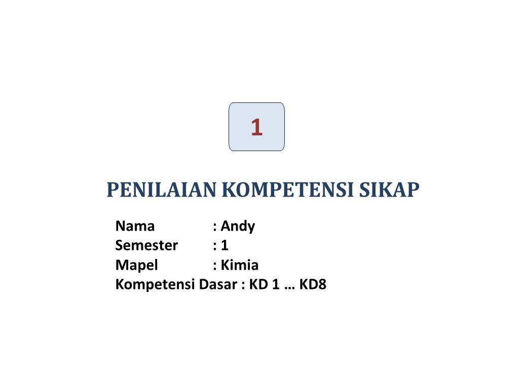 PENILAIAN KOMPETENSI SIKAP 1 13 Nama : Andy Semester : 1 Mapel: Kimia Kompetensi Dasar : KD 1 … KD8