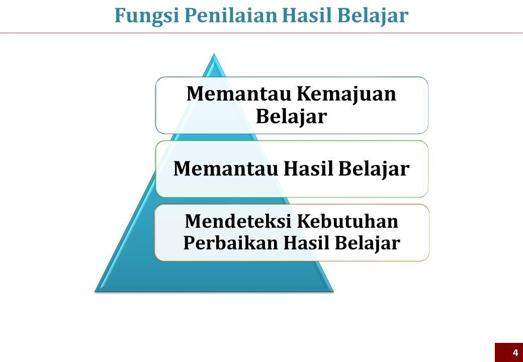 Konversi Nilai Pengetahuan, Keterampilan, Sikap Predikat Nilai Kompetensi PengetahuanKetrampilanSikap A4,00 SB A -3,66 B +3,33 B B3,00 B -2,66 C +2,33 C C2,00 C -1,66 D +1,33 K D1,00