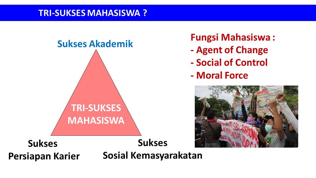 TRI-SUKSES MAHASISWA ? TRI-SUKSES MAHASISWA Sukses Akademik Sukses Persiapan Karier Sukses Sosial Kemasyarakatan Fungsi Mahasiswa : - Agent of Change